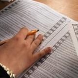 Wyniki wyborów do Rady Osiedla – 2017