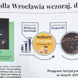 Osiedla Wrocławia – wczoraj, dziś i jutro